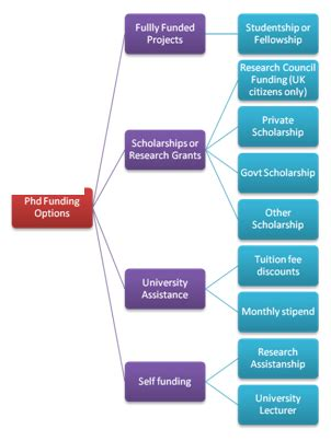 Phd thesis service marketing